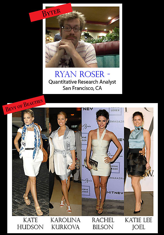 Male bytes - ryan roser byting kate hudson, karolina kurkova, rachel bilson and katie lee joel